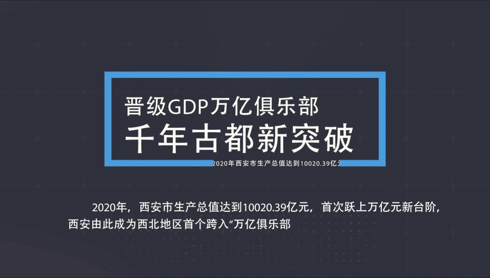 晉級GDP萬億俱樂部 千年古都新突破