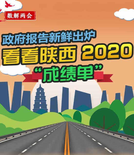 """政府報告新鮮出爐 看看陜西2020""""成績單"""""""