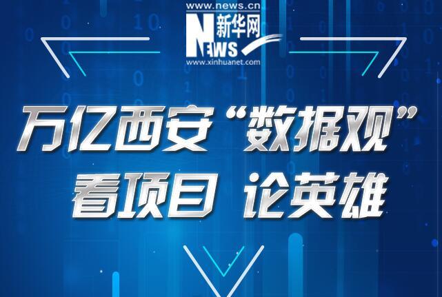 """萬億西安""""數據觀"""":看項目 論英雄"""